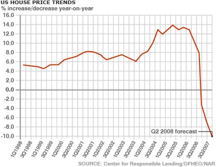house_price_trend-large1.jpg